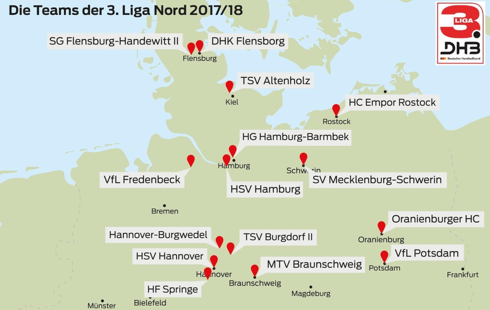 Dritte Handball Bundesliga Nord Holz Verantwortungde